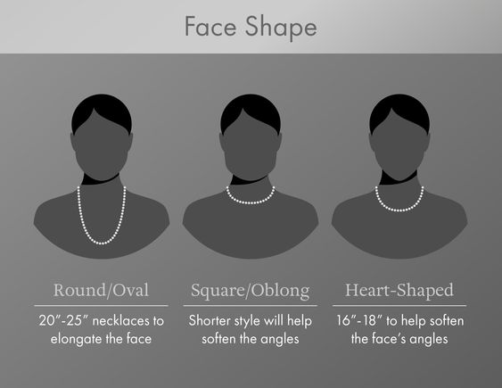 face shape nacklace guide