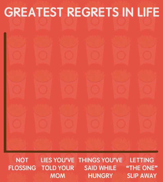 No mistakes you make are as regrettable as saying…not-so-nice things while you're ravenous.