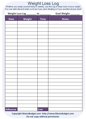 Weight Loss Log.........currently using lose it on my ipad to keep up with exercise and food