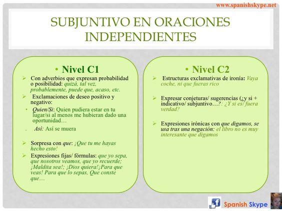 subjuntivo en oraciones independientes