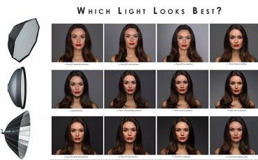 What Is The Difference Between a Parabolic Reflector, a Beauty Dish, and an Octobox? - Becoming a better photographer - Gibbon: