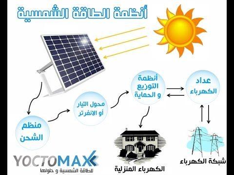 الطاقة الشمسية في السعودية من شركة يوكتوماكس
