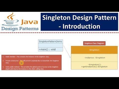 Singleton Design Pattern Introduction Youtube In 2020 With Images Design Pattern Java Pattern Design Pattern