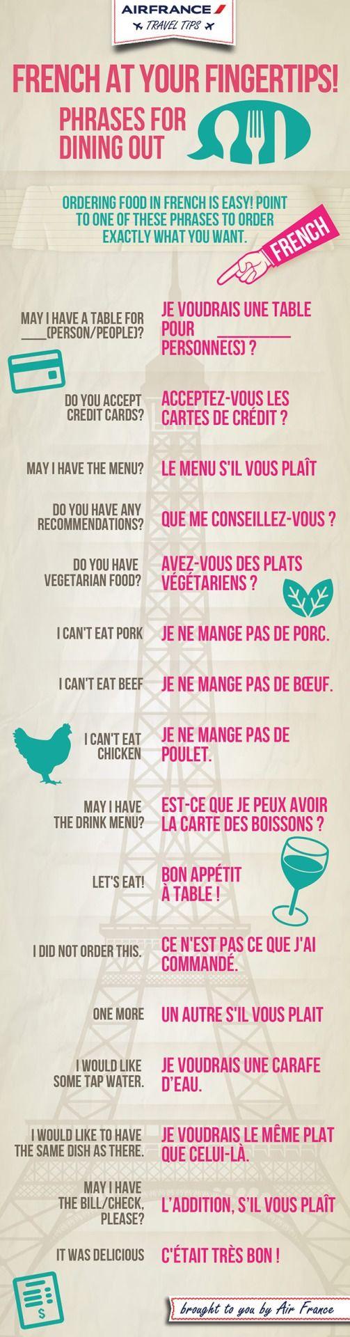 Parlons français au dîner au restaurant !