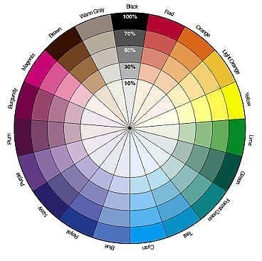 grey color wheels and gray color on pinterest. Black Bedroom Furniture Sets. Home Design Ideas