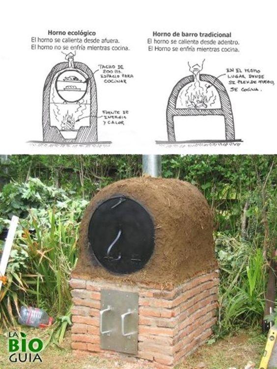 Horno de barro ecol gico organic baked clay hogares - Chimeneas de barro ...