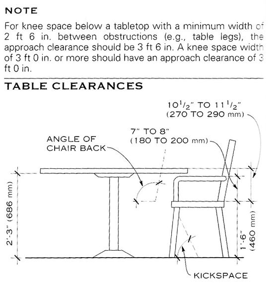 architectural standard for dining - Google Search