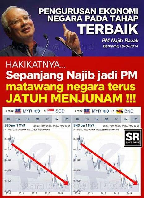 Ringgit merosot ke paras terendah berbanding dolar Singapura - Berita internet hangat!