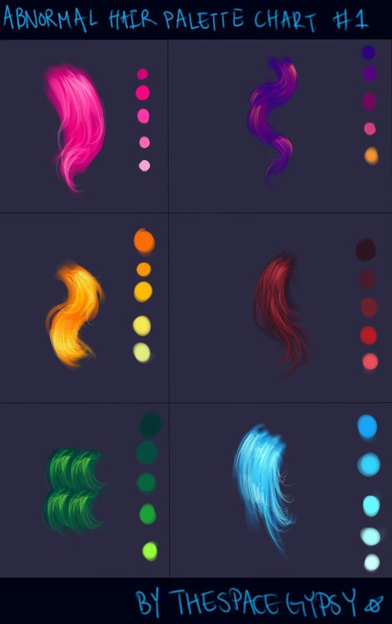 Abnormal Hair Color Palettes: Supplement Chart #1 by ...