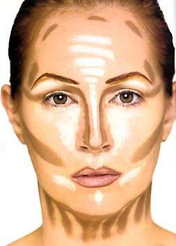 Contouring makeup tip - Darker colors push back areas while lighter colors bring them forward.  Areas to Highlight  * Front of the forehead  * Along the bridge of your nose  * Right above your cheeks  * Inner corner of your eyes  * Browbone  * Center of your chin  * Cupid's bow (lips)  Areas to Contour  * Under your cheekbones  * Along both sides of your nose  * Bottom of your chin  * Jawline  * Creases of your eyes  * Temples