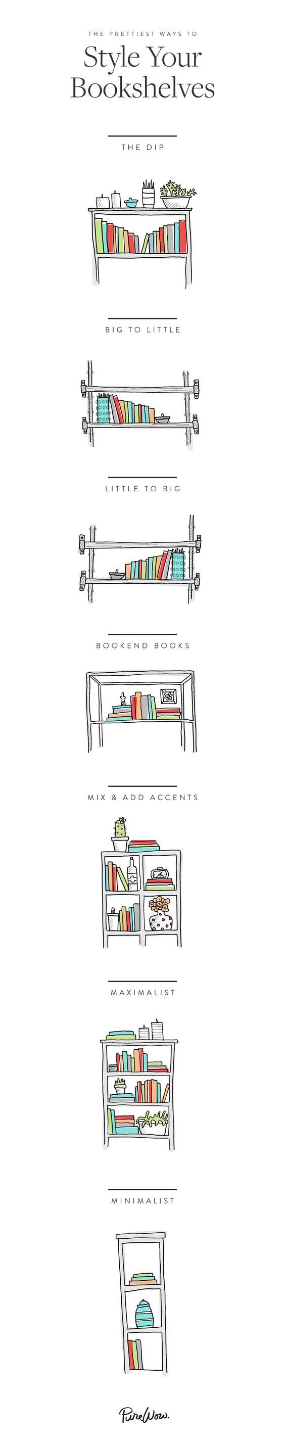All the Glorious Ways You Can Arrange Your Bookshelves via @PureWow: