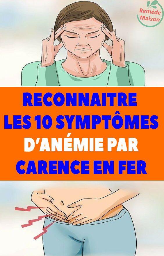 l anemie symptome