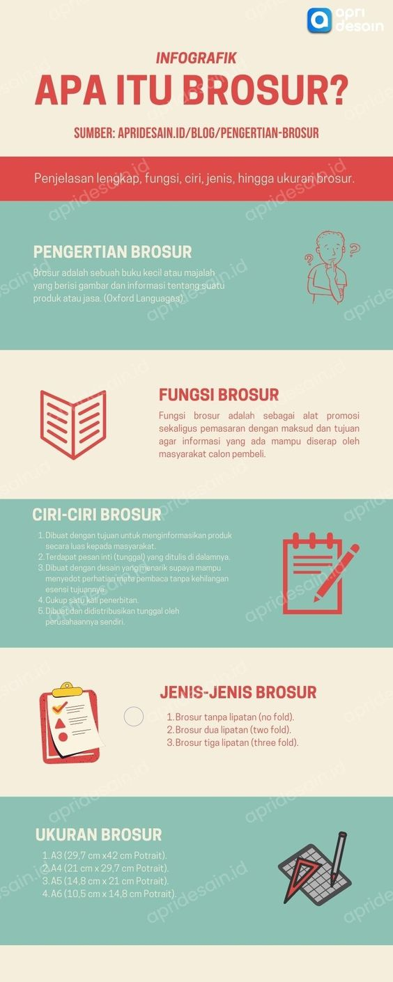 infografik brosur adalah
