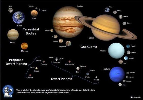 solar system cosmology - photo #43