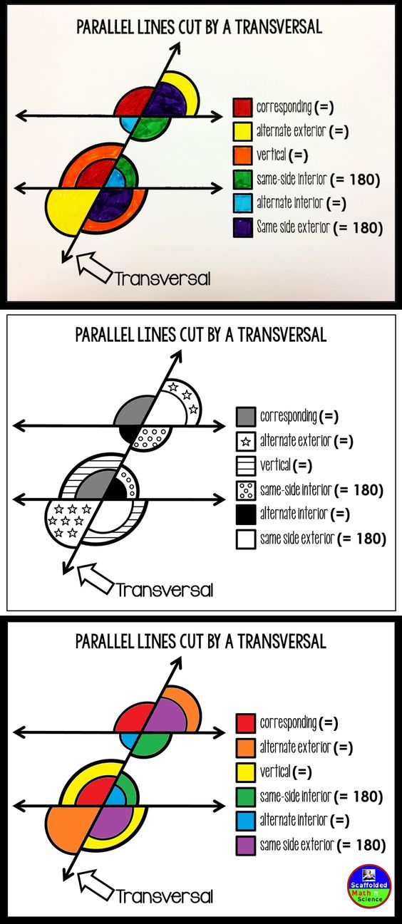 Parallel Lines Cut by a Transversal Poster and Coloring