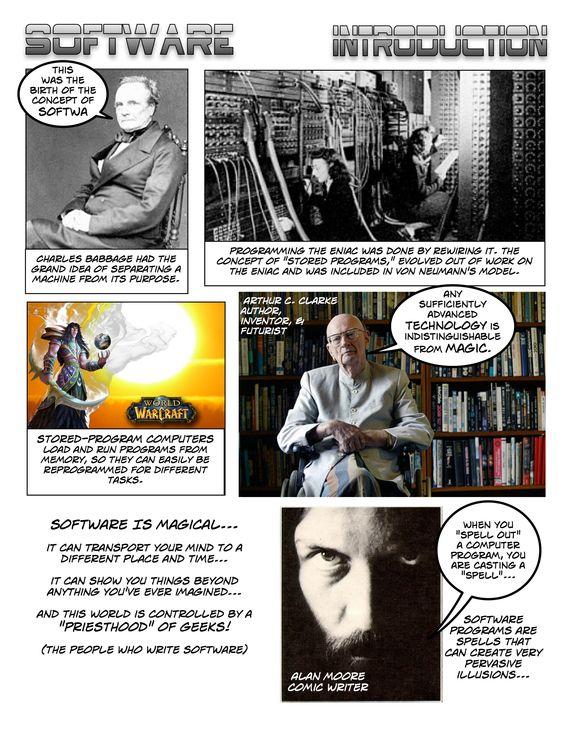 "Software Comic Book - ""Introduction"" (drdavidbrown.org)"