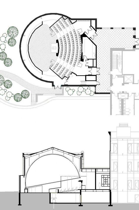 cupole projection architecture - Recherche Google
