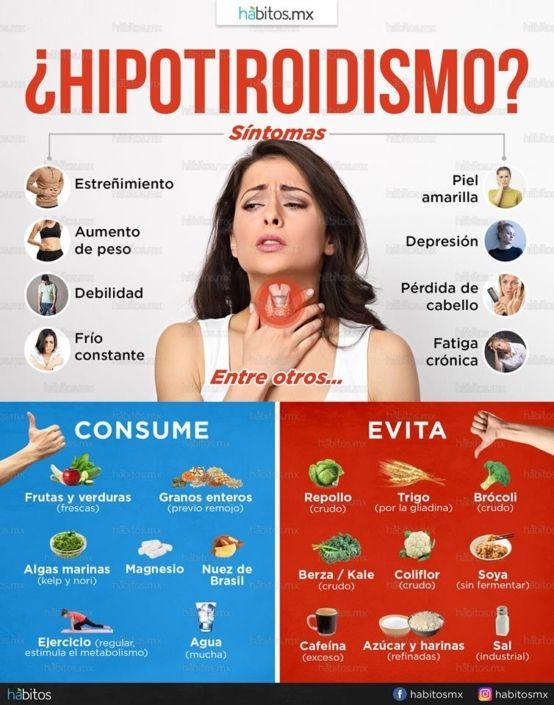 Dieta cetogenica y el hipotiroidismo