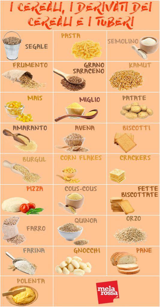 Sostituzioni Dei Cibi A Dieta Primo Gruppo Alimentare Tuberi Cereali Dieta