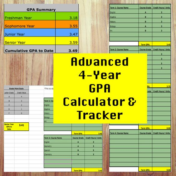 GPA Calculator Grade Tracker GPA Tracker Grade By GETTHERE On Etsy   Gpa  Chart