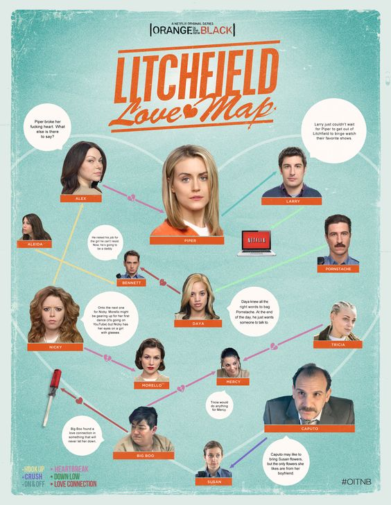 We're going to need a bigger map. #OITNB
