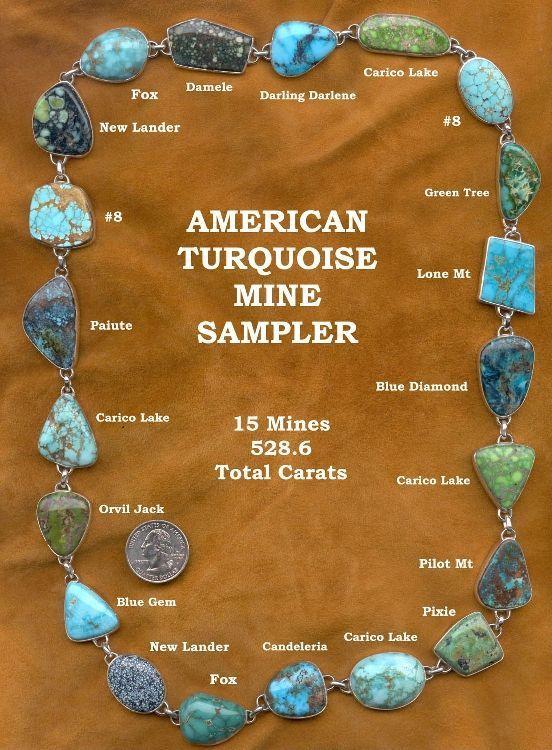 Turquoise Cabochon Handmade Jewelry stone Turquoise Jewelry Gemstone Turquoise Finding Gemstone Turquoise Pendant Stone