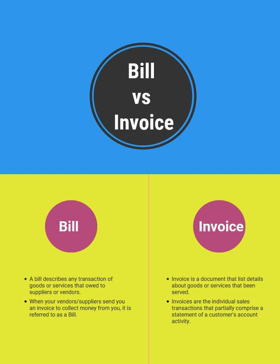 Difference between Bill and Invoice