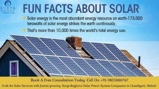 List Of Solar Companies In Punjab Surya Rayforce In 2020 Solar Solar Energy Solutions Solar Companies