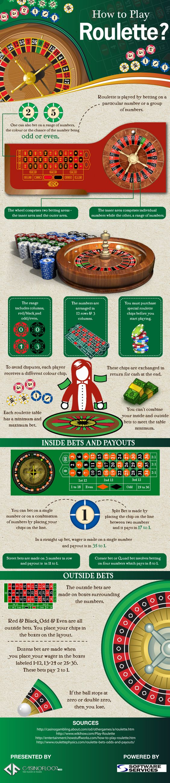 online slot machine play roulette now