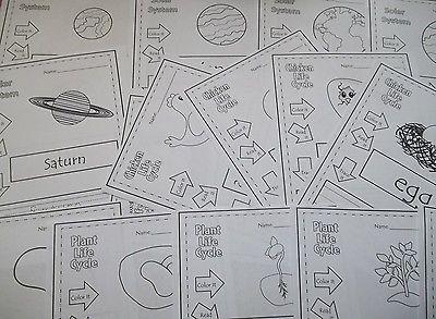 19 Daycare business preschool lesson plan worksheets.  Science, Solar System, Li