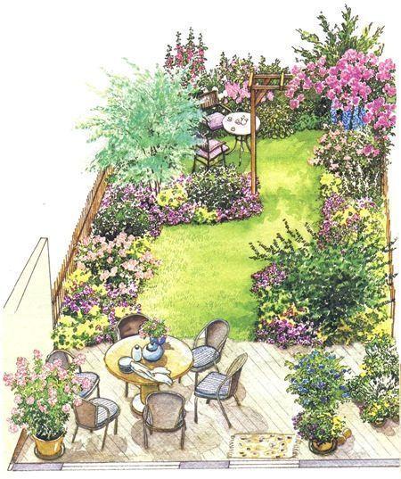 Kaufen Oder Verkaufen Sie Einen See Oder Ein Mchenry County Home Bei Uns Und Wir Werden Sie Pro Garten Design Plane Cottage Garten Design Landschaftsgestaltung