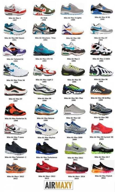 nike 46 hombre zapatillas