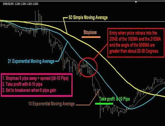 Trading indices binary options review francoise