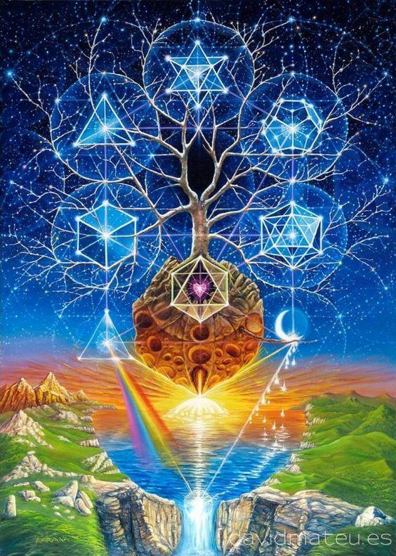 Geometría Sagrada de los 5 elementos principales.