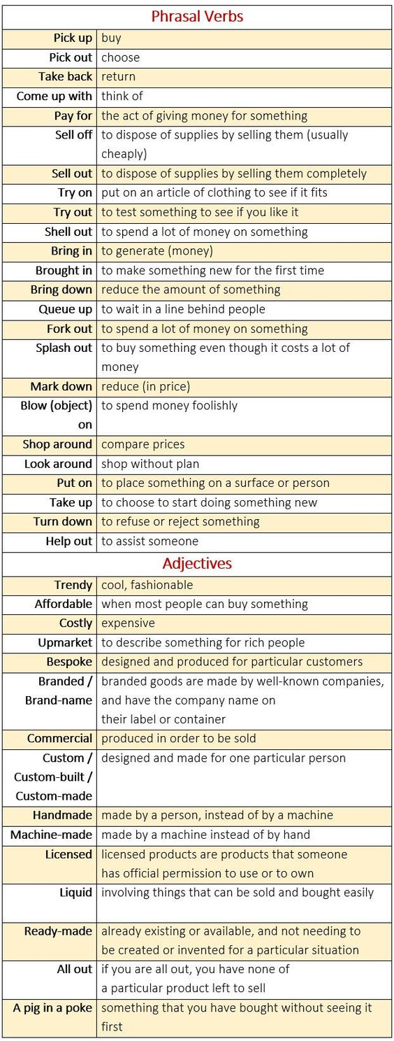 Shopping Phrasal Verbs and Adjectives - learn English,phrasalverbs,vocabulary,english: