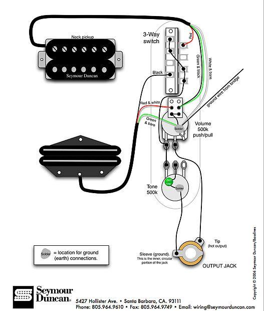 Pin on GuitarPinterest