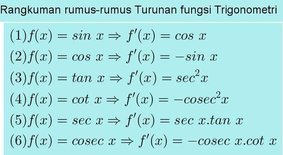 Rangkuman Rumus Turunan Fungsi Trigonometri Trigonometri Belajar Matematika