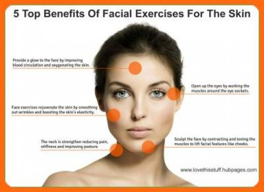 Facial exercises and wrinkles