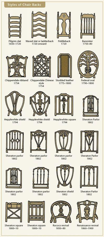 estilos cadeira para trás