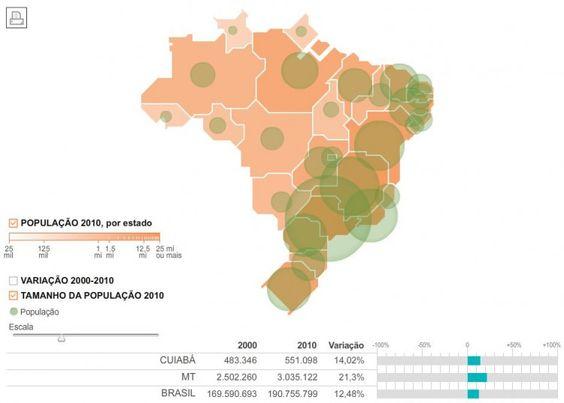 30 visualizações interativas indispensáveis para conhecer o Brasil