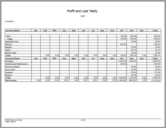 How to Make a Profit \ Loss Statement - p and l statement template