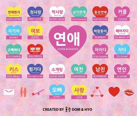 coreano dating app iOS sito di incontri Panama