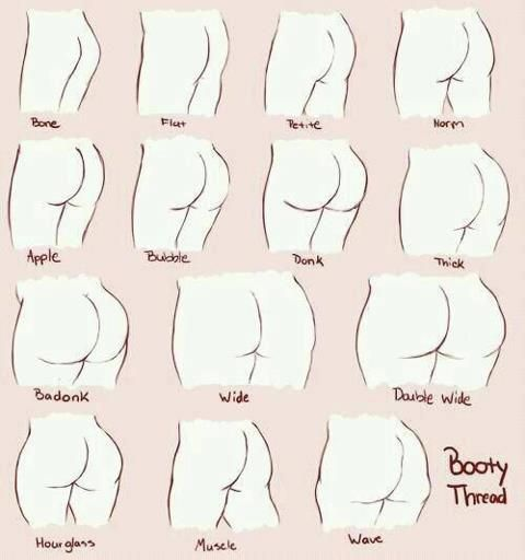 Apologise, Different types of ass