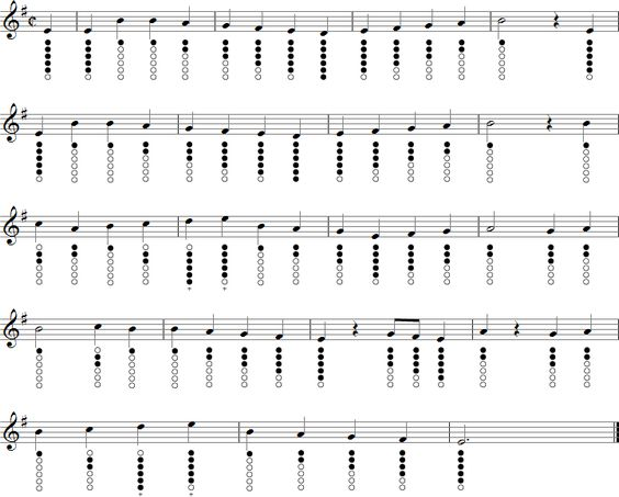 Harmonica : harmonica tabs god rest ye merry gentlemen Harmonica Tabs - Harmonica Tabs God ...