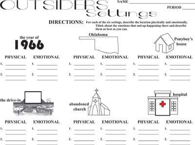 Worksheets The Outsiders Worksheets the outsiders worksheet pixelpaperskin sharebrowse