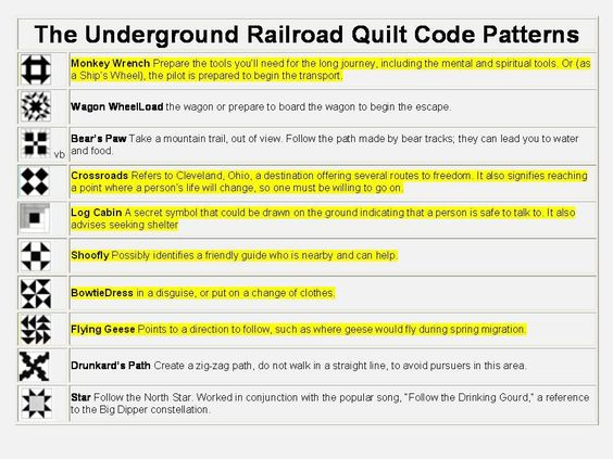 Quilt Patterns Used During The Underground Railroad : Quilt, Google and Search on Pinterest