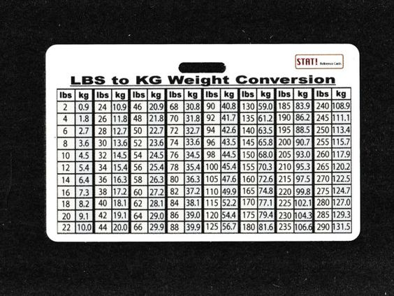 Lbs To Kg Weight Conversion By Statreference On Etsy Weight Conversion Emt Study How To Memorize Things