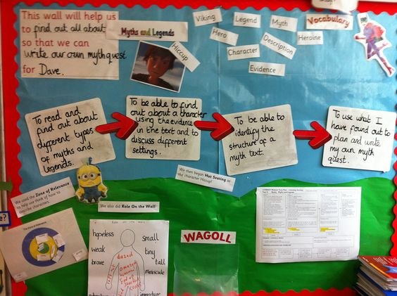 Working walls - TES Primary - Forum - TES Primary - TES Community