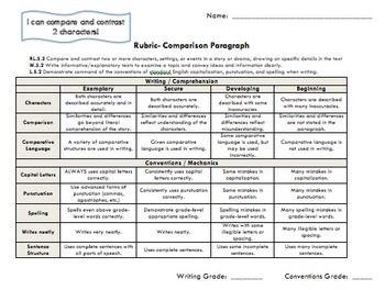 venn diagrams sentences and literature on pinterest : venn diagram rubric - findchart.co