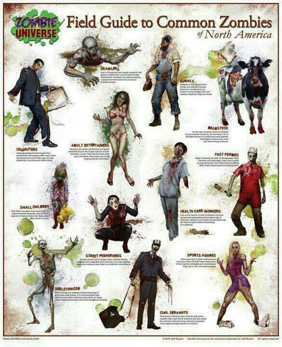 zombies and types of on pinterest